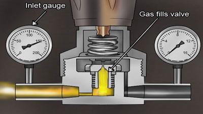 رگولاتور گاز