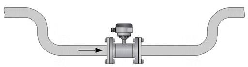 فلومتر الکترومغناطیسی