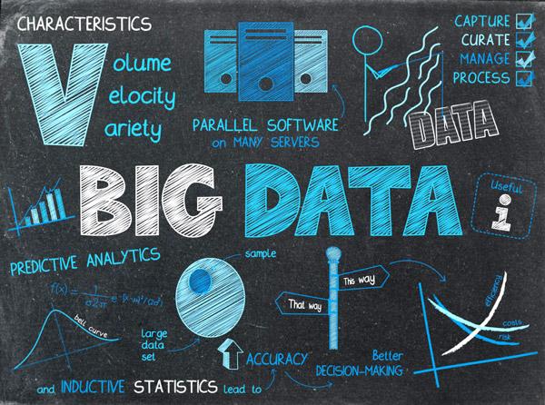 بیگ دیتا، کلان داده، داده های عظیم، حجم زیاد داده، big data
