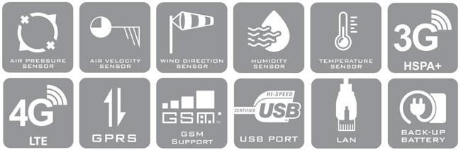 دیتالاگر سیستم مانیتورینگ هواشناسی CMS-400
