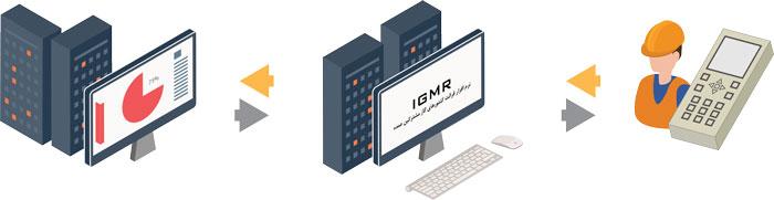 نرم افزار قرائت کنتورهای گاز مشترکین عمده IGMR