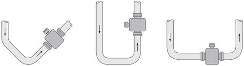 فلومتر الکترومغناطیسی M500-FC